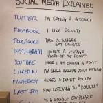 Social Media explained - Netzfund